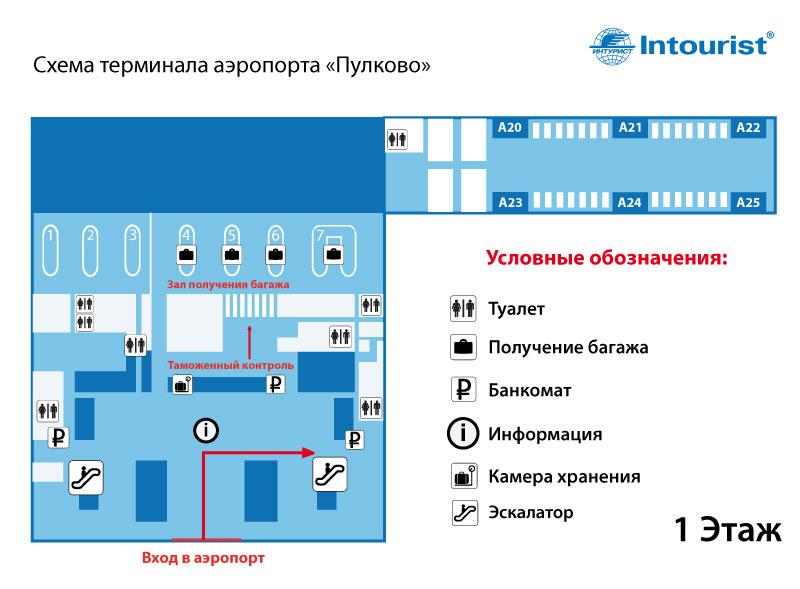 Пулково Терминал-1